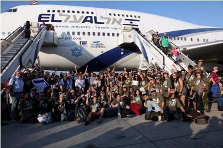 Votre voyage d'étude en Israël